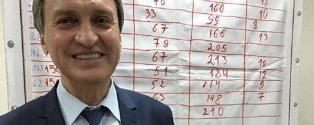 Стали известны результаты выборов в Новосибирске